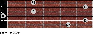 F#m9#5/G# for guitar on frets 4, 5, 0, 2, 5, 2