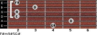 F#m9#5/G# for guitar on frets 4, 5, 2, 2, 3, 2