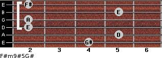 F#m9#5/G# for guitar on frets 4, 5, 2, 2, 5, 2