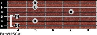 F#m9#5/G# for guitar on frets 4, 5, 4, 7, 5, 5
