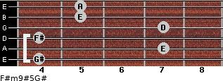 F#m9#5/G# for guitar on frets 4, 7, 4, 7, 5, 5