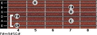 F#m9#5/G# for guitar on frets 4, 7, 4, 7, 7, 5