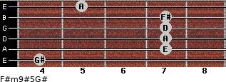F#m9#5/G# for guitar on frets 4, 7, 7, 7, 7, 5
