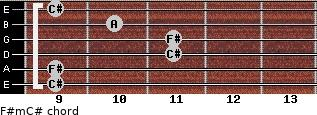 F#m/C# for guitar on frets 9, 9, 11, 11, 10, 9