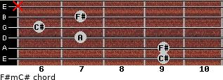 F#m/C# for guitar on frets 9, 9, 7, 6, 7, x