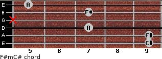F#m/C# for guitar on frets 9, 9, 7, x, 7, 5