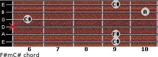 F#m/C# for guitar on frets 9, 9, x, 6, 10, 9