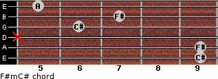 F#m/C# for guitar on frets 9, 9, x, 6, 7, 5