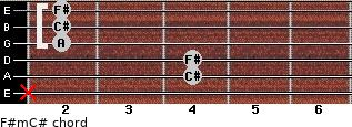 F#m/C# for guitar on frets x, 4, 4, 2, 2, 2