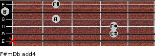 F#m/Db add(4) guitar chord