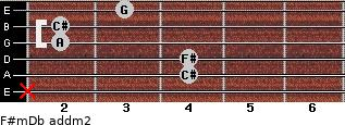 F#m/Db add(m2) guitar chord