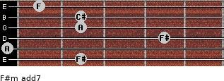 F#m(add7) for guitar on frets 2, 0, 4, 2, 2, 1