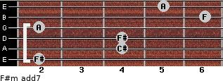 F#m(add7) for guitar on frets 2, 4, 4, 2, 6, 5