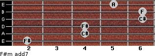 F#m(add7) for guitar on frets 2, 4, 4, 6, 6, 5