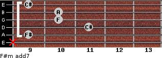 F#m(add7) for guitar on frets x, 9, 11, 10, 10, 9