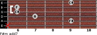 F#m(add7) for guitar on frets x, 9, 7, 6, 6, 9