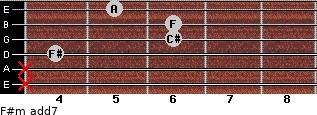 F#m(add7) for guitar on frets x, x, 4, 6, 6, 5