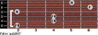 F#m(addM7) for guitar on frets 2, 4, 4, 2, 6, 5