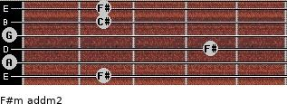 F#m add(m2) for guitar on frets 2, 0, 4, 0, 2, 2