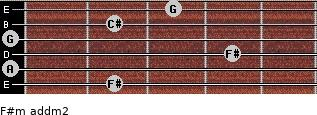 F#m add(m2) for guitar on frets 2, 0, 4, 0, 2, 3