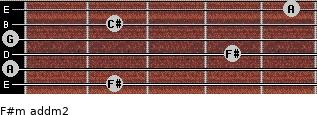 F#m add(m2) for guitar on frets 2, 0, 4, 0, 2, 5