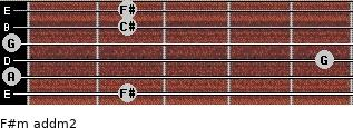 F#m add(m2) for guitar on frets 2, 0, 5, 0, 2, 2