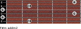 F#m add(m2) for guitar on frets 2, 0, 5, 0, 2, 5