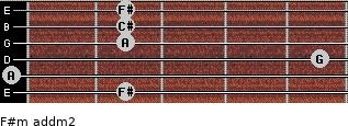F#m add(m2) for guitar on frets 2, 0, 5, 2, 2, 2