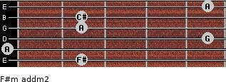 F#m add(m2) for guitar on frets 2, 0, 5, 2, 2, 5