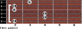 F#m add(m2) for guitar on frets 2, 4, 4, 2, 2, 3