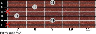 F#m add(m2) for guitar on frets x, 9, 7, x, 8, 9