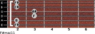 F#maj11 for guitar on frets 2, 2, 3, 3, 2, 2