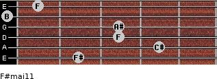 F#maj11 for guitar on frets 2, 4, 3, 3, 0, 1