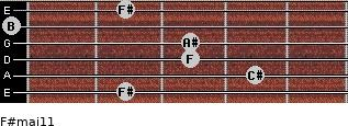 F#maj11 for guitar on frets 2, 4, 3, 3, 0, 2