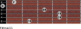 F#maj11 for guitar on frets 2, 4, 4, 3, 0, 1