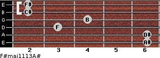 F#maj11/13/A# for guitar on frets 6, 6, 3, 4, 2, 2