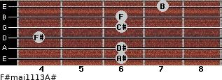 F#maj11/13/A# for guitar on frets 6, 6, 4, 6, 6, 7