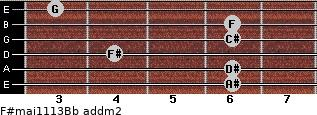 F#maj11/13/Bb add(m2) guitar chord