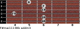 F#maj11/13/Bb add(m3) guitar chord
