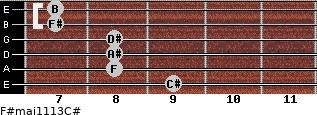 F#maj11/13/C# for guitar on frets 9, 8, 8, 8, 7, 7