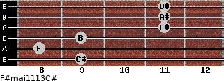 F#maj11/13/C# for guitar on frets 9, 8, 9, 11, 11, 11