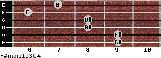 F#maj11/13/C# for guitar on frets 9, 9, 8, 8, 6, 7
