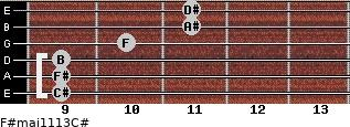 F#maj11/13/C# for guitar on frets 9, 9, 9, 10, 11, 11