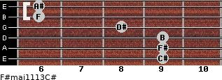 F#maj11/13/C# for guitar on frets 9, 9, 9, 8, 6, 6
