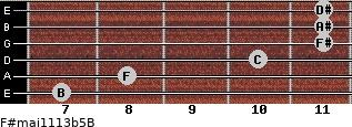 F#maj11/13b5/B for guitar on frets 7, 8, 10, 11, 11, 11