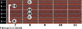 F#maj11/13b5/B for guitar on frets 7, 8, 8, 8, 7, 8