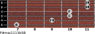 F#maj11/13b5/B for guitar on frets 7, 9, 10, 10, 11, 11