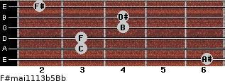 F#maj11/13b5/Bb for guitar on frets 6, 3, 3, 4, 4, 2