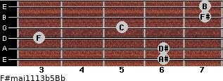 F#maj11/13b5/Bb for guitar on frets 6, 6, 3, 5, 7, 7