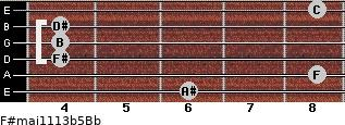 F#maj11/13b5/Bb for guitar on frets 6, 8, 4, 4, 4, 8